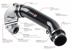 APR EVO Turbo Inlet System for RS3 / TT RS