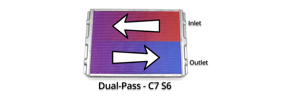 Dual Pass Configuration